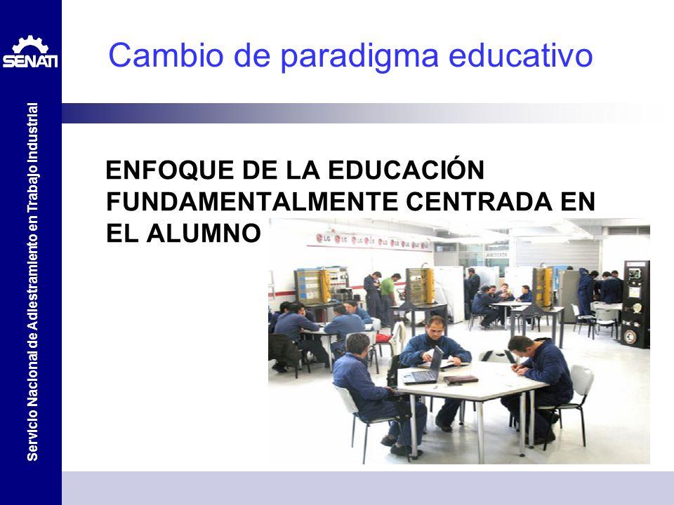 Servicio Nacional de Adiestramiento en Trabajo Industrial Cambio de paradigma educativo ENFOQUE DE LA EDUCACIÓN FUNDAMENTALMENTE CENTRADA EN EL ALUMNO