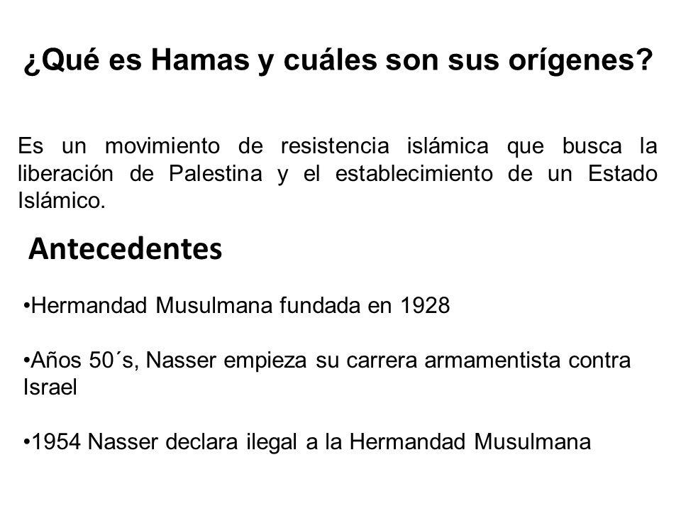 ¿Qué es Hamas y cuáles son sus orígenes? Es un movimiento de resistencia islámica que busca la liberación de Palestina y el establecimiento de un Esta