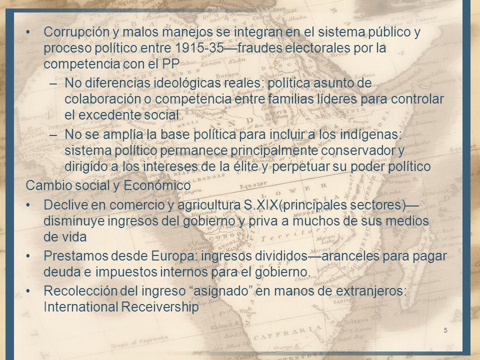 Corrupción y malos manejos se integran en el sistema público y proceso político entre 1915-35fraudes electorales por la competencia con el PP –No dife