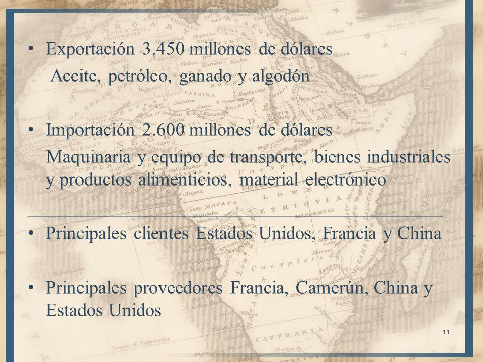 Exportación 3.450 millones de dólares Aceite, petróleo, ganado y algodón Importación 2.600 millones de dólares Maquinaria y equipo de transporte, bien