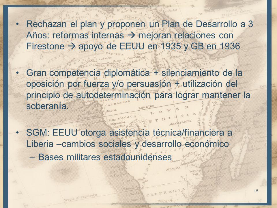 Rechazan el plan y proponen un Plan de Desarrollo a 3 Años: reformas internas mejoran relaciones con Firestone apoyo de EEUU en 1935 y GB en 1936 Gran