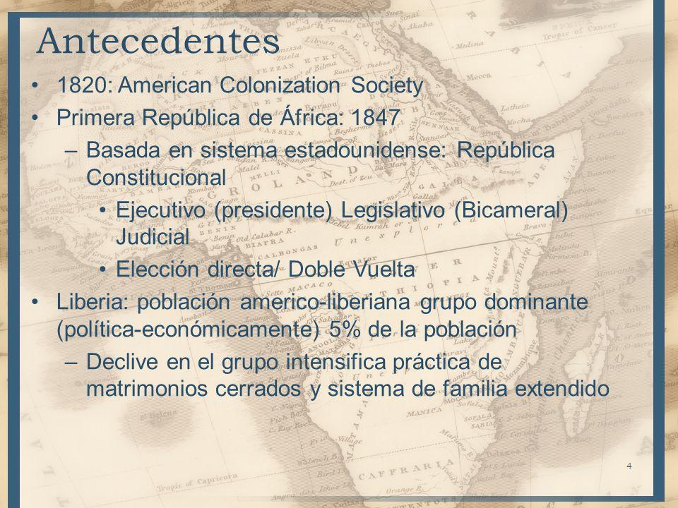 Antecedentes 1820: American Colonization Society Primera República de África: 1847 –Basada en sistema estadounidense: República Constitucional Ejecuti