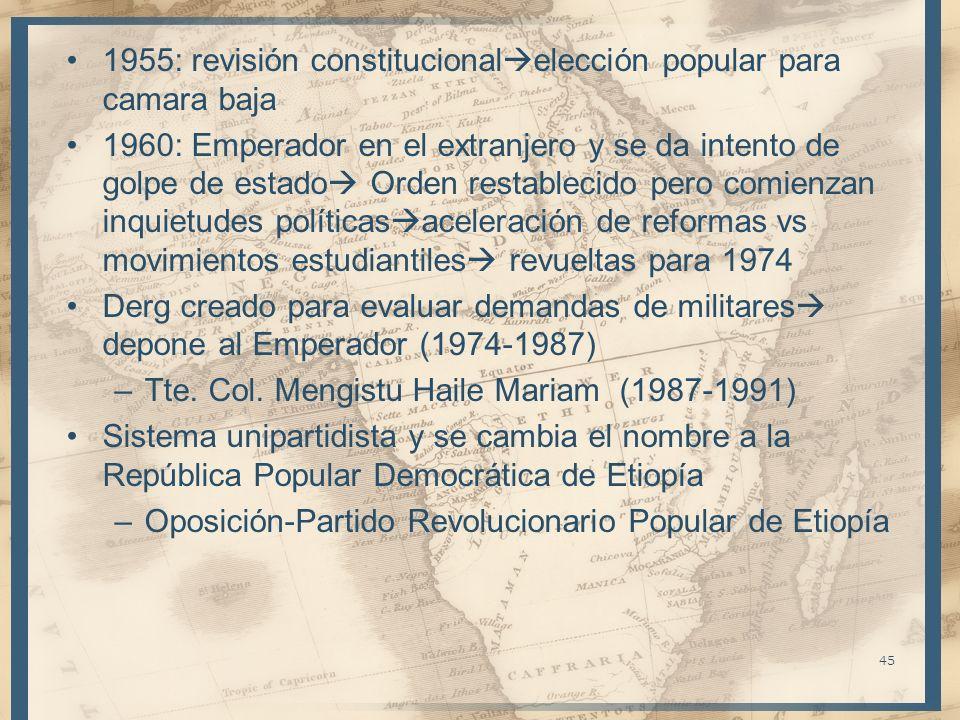 1955: revisión constitucional elección popular para camara baja 1960: Emperador en el extranjero y se da intento de golpe de estado Orden restablecido