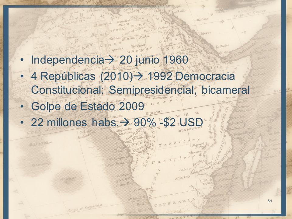 Independencia 20 junio 1960 4 Repúblicas (2010) 1992 Democracia Constitucional: Semipresidencial, bicameral Golpe de Estado 2009 22 millones habs. 90%
