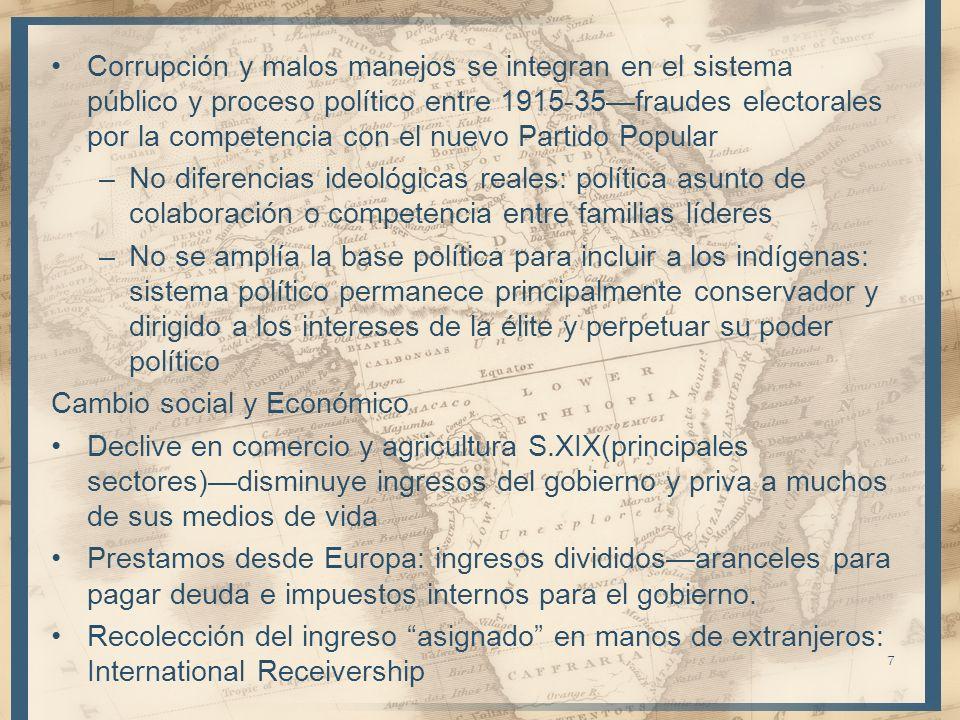Corrupción y malos manejos se integran en el sistema público y proceso político entre 1915-35fraudes electorales por la competencia con el nuevo Parti