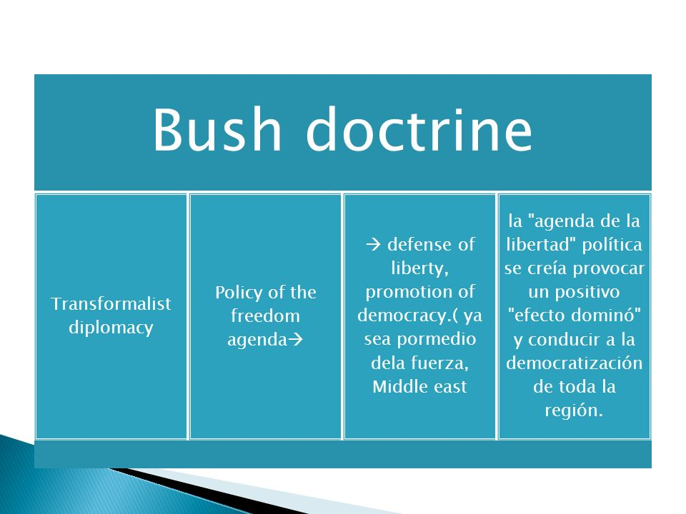 Bush doctrine Transformalist diplomacy Policy of the freedom agenda defense of liberty, promotion of democracy.( ya sea pormedio dela fuerza, Middle e
