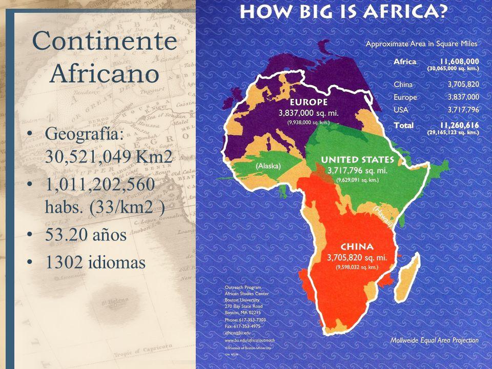 Continente Africano Geografía: 30,521,049 Km2 1,011,202,560 habs. (33/km2 ) 53.20 años 1302 idiomas 2