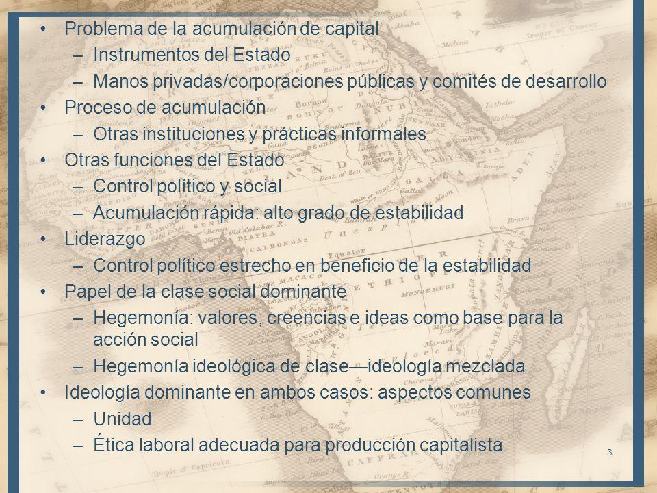 Problema de la acumulación de capital –Instrumentos del Estado –Manos privadas/corporaciones públicas y comités de desarrollo Proceso de acumulación –