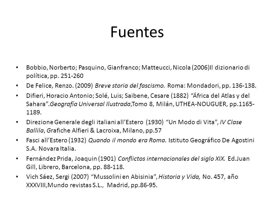 Fuentes Bobbio, Norberto; Pasquino, Gianfranco; Matteucci, Nicola (2006)Il dizionario di política, pp. 251-260 De Felice, Renzo. (2009) Breve storia d