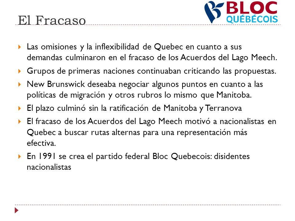 El Fracaso Las omisiones y la inflexibilidad de Quebec en cuanto a sus demandas culminaron en el fracaso de los Acuerdos del Lago Meech. Grupos de pri