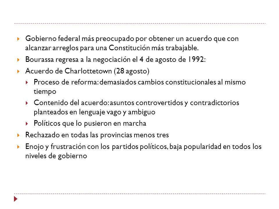 Gobierno federal más preocupado por obtener un acuerdo que con alcanzar arreglos para una Constitución más trabajable. Bourassa regresa a la negociaci