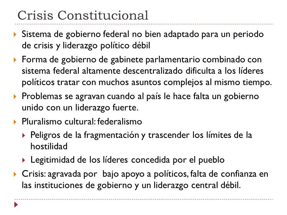 Crisis Constitucional Sistema de gobierno federal no bien adaptado para un periodo de crisis y liderazgo político débil Forma de gobierno de gabinete
