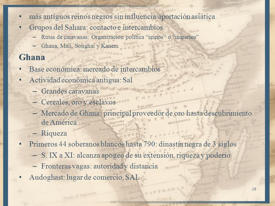 28 más antiguos reinos negros sin influencia/aportación asiática Grupos del Sahara: contacto e intercambios – Rutas de caravanas: Organización polític