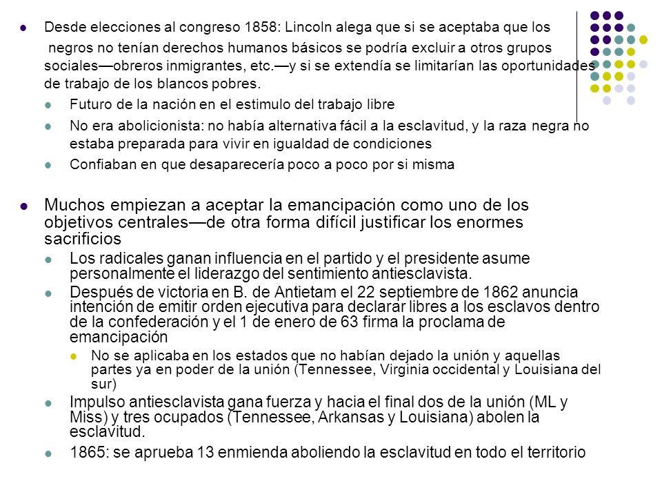 Desde elecciones al congreso 1858: Lincoln alega que si se aceptaba que los negros no tenían derechos humanos básicos se podría excluir a otros grupos