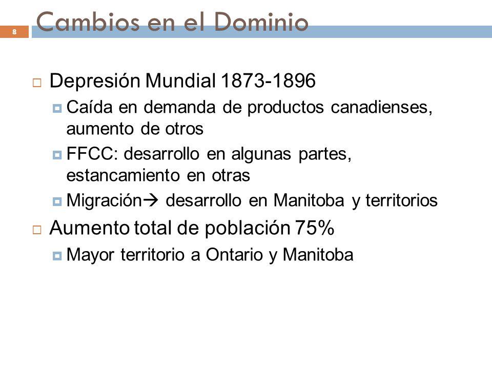 Cambios en el Dominio Depresión Mundial 1873-1896 Caída en demanda de productos canadienses, aumento de otros FFCC: desarrollo en algunas partes, esta