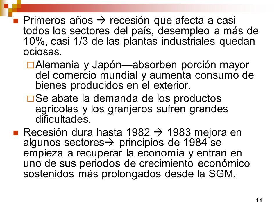 Primeros años recesión que afecta a casi todos los sectores del país, desempleo a más de 10%, casi 1/3 de las plantas industriales quedan ociosas. Ale