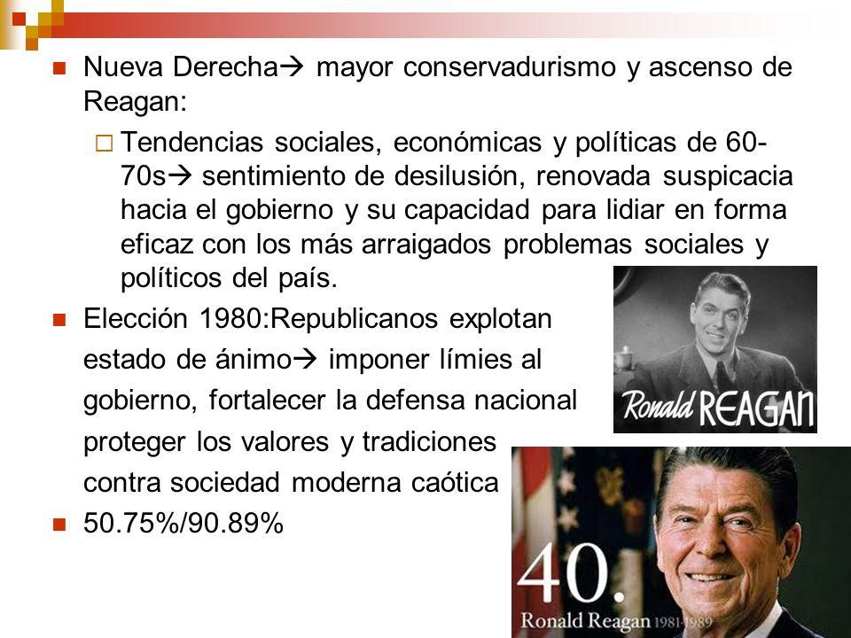 Nueva Derecha mayor conservadurismo y ascenso de Reagan: Tendencias sociales, económicas y políticas de 60- 70s sentimiento de desilusión, renovada su