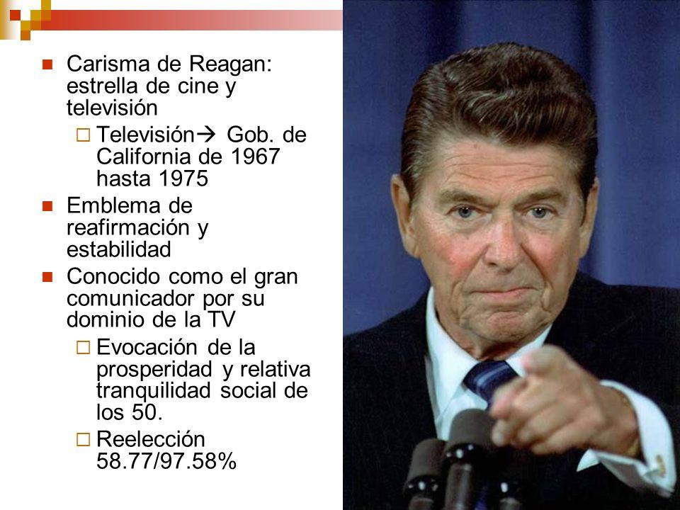9 Carisma de Reagan: estrella de cine y televisión Televisión Gob. de California de 1967 hasta 1975 Emblema de reafirmación y estabilidad Conocido com