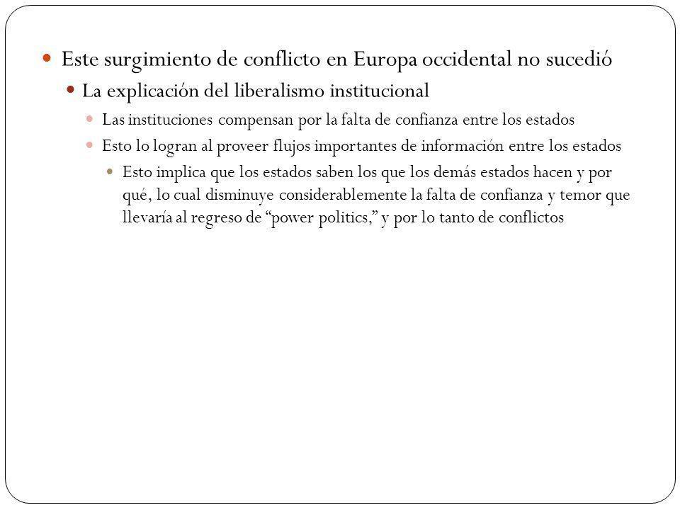 Este surgimiento de conflicto en Europa occidental no sucedió La explicación del liberalismo institucional Las instituciones compensan por la falta de