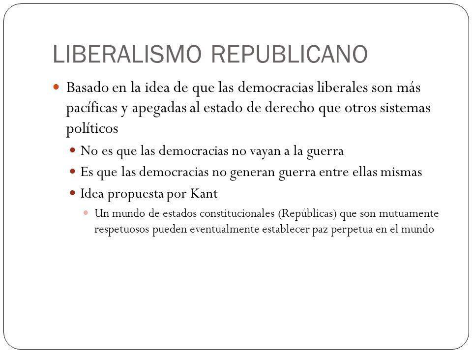 LIBERALISMO REPUBLICANO Basado en la idea de que las democracias liberales son más pacíficas y apegadas al estado de derecho que otros sistemas políti