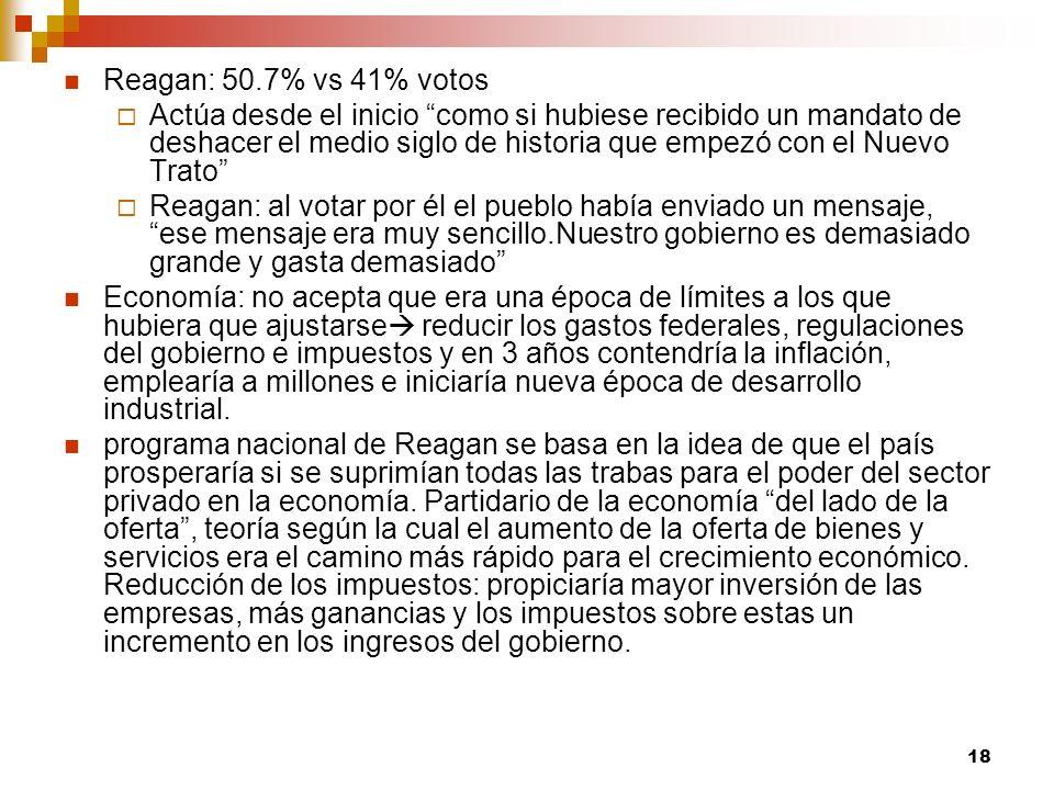 18 Reagan: 50.7% vs 41% votos Actúa desde el inicio como si hubiese recibido un mandato de deshacer el medio siglo de historia que empezó con el Nuevo