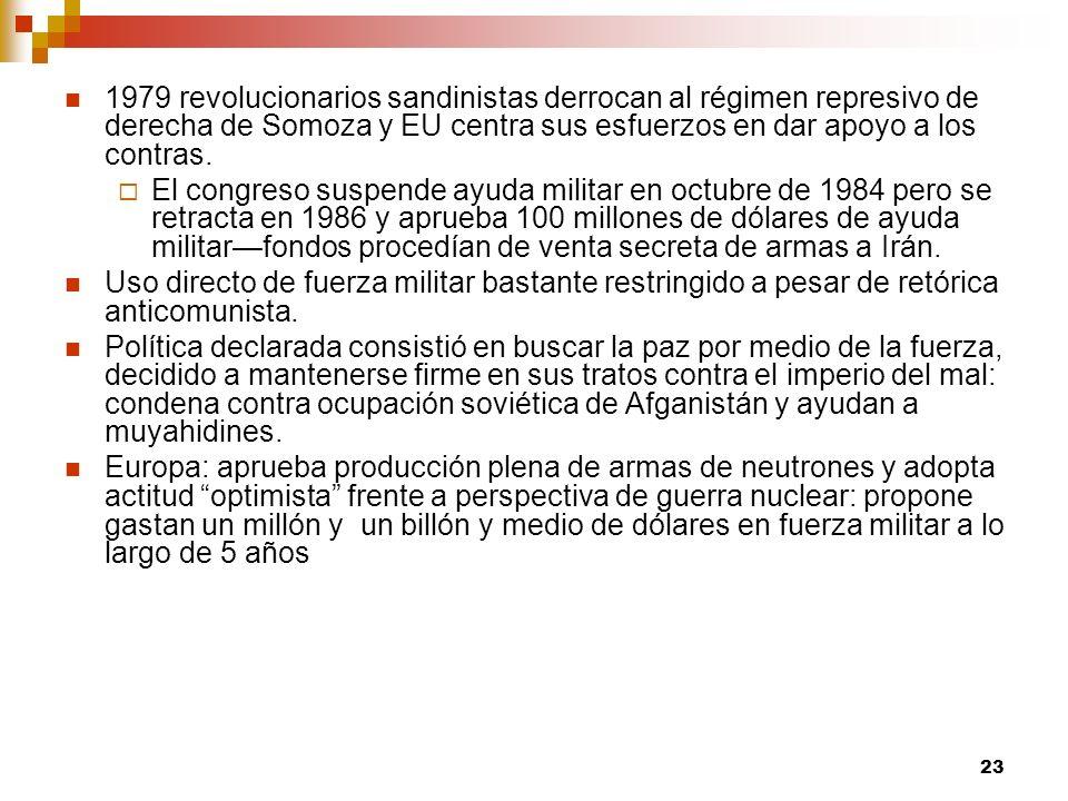 23 1979 revolucionarios sandinistas derrocan al régimen represivo de derecha de Somoza y EU centra sus esfuerzos en dar apoyo a los contras. El congre