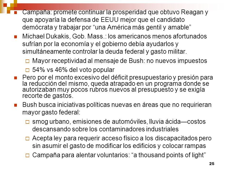 25 Campaña: promete continuar la prosperidad que obtuvo Reagan y que apoyaría la defensa de EEUU mejor que el candidato demócrata y trabajar por una A