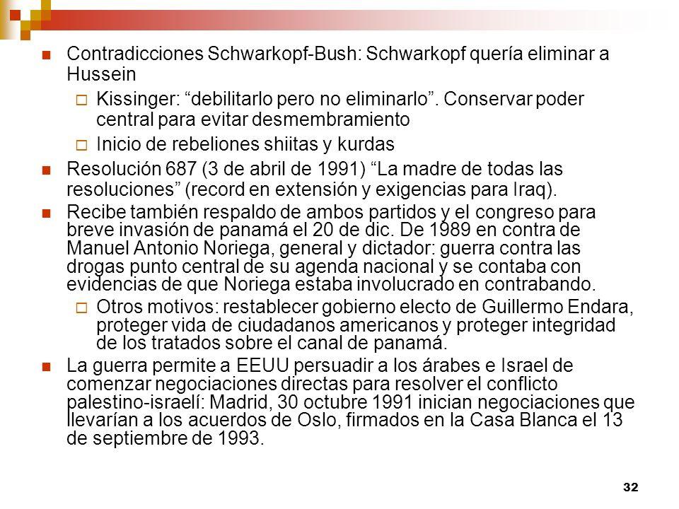 32 Contradicciones Schwarkopf-Bush: Schwarkopf quería eliminar a Hussein Kissinger: debilitarlo pero no eliminarlo. Conservar poder central para evita