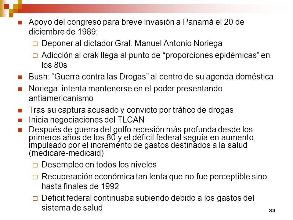 Apoyo del congreso para breve invasión a Panamá el 20 de diciembre de 1989: Deponer al dictador Gral. Manuel Antonio Noriega Adicción al crak llega al