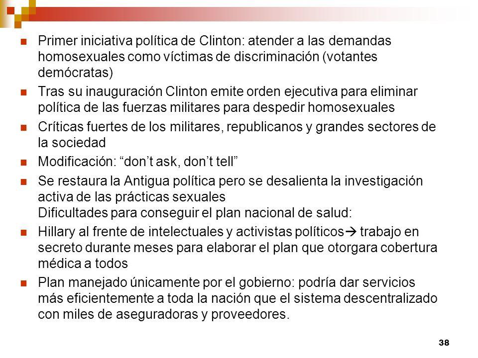 Primer iniciativa política de Clinton: atender a las demandas homosexuales como víctimas de discriminación (votantes demócratas) Tras su inauguración