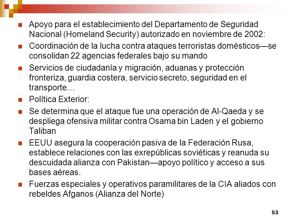 Apoyo para el establecimiento del Departamento de Seguridad Nacional (Homeland Security) autorizado en noviembre de 2002: Coordinación de la lucha con