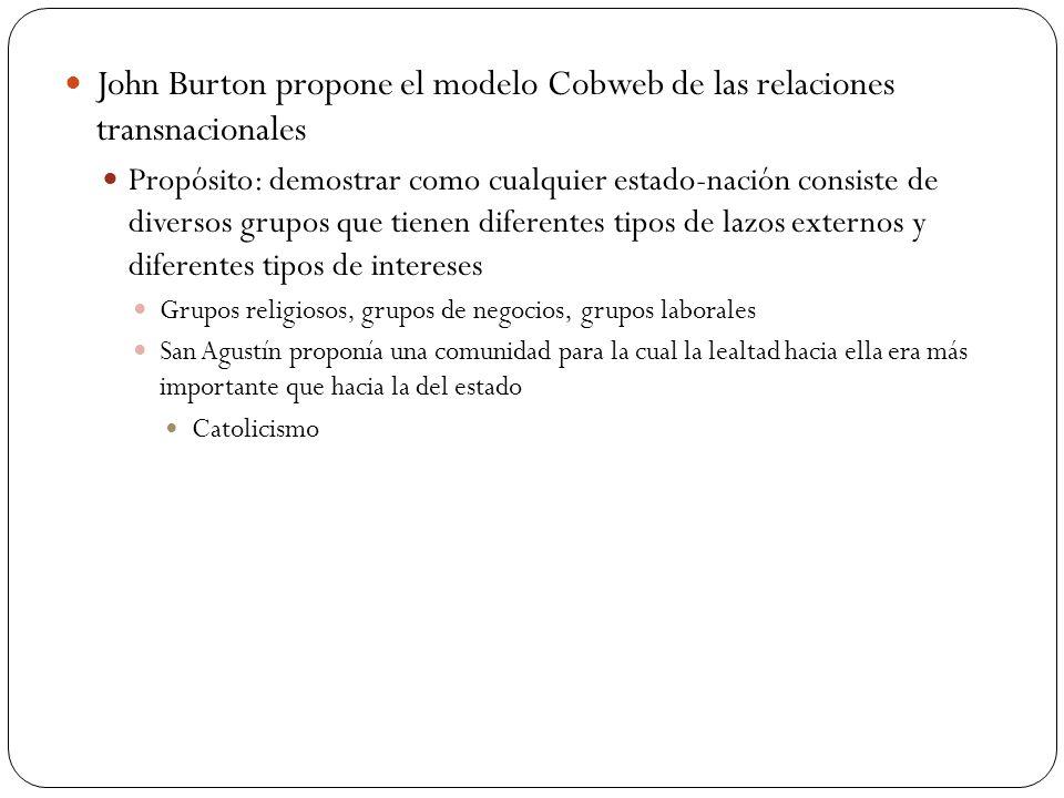 John Burton propone el modelo Cobweb de las relaciones transnacionales Propósito: demostrar como cualquier estado-nación consiste de diversos grupos q