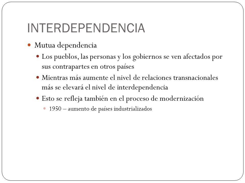 INTERDEPENDENCIA Mutua dependencia Los pueblos, las personas y los gobiernos se ven afectados por sus contrapartes en otros países Mientras más aument