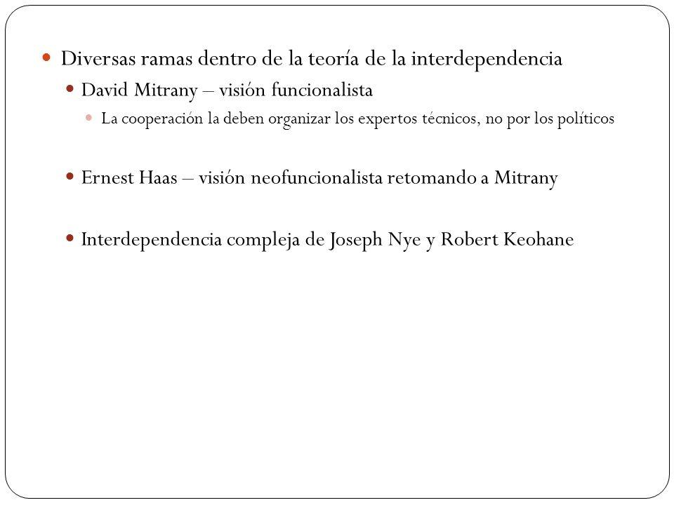 Diversas ramas dentro de la teoría de la interdependencia David Mitrany – visión funcionalista La cooperación la deben organizar los expertos técnicos