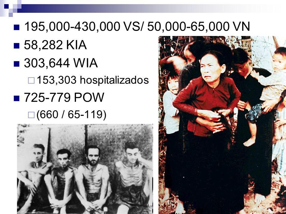 195,000-430,000 VS/ 50,000-65,000 VN 58,282 KIA 303,644 WIA 153,303 hospitalizados 725-779 POW (660 / 65-119)