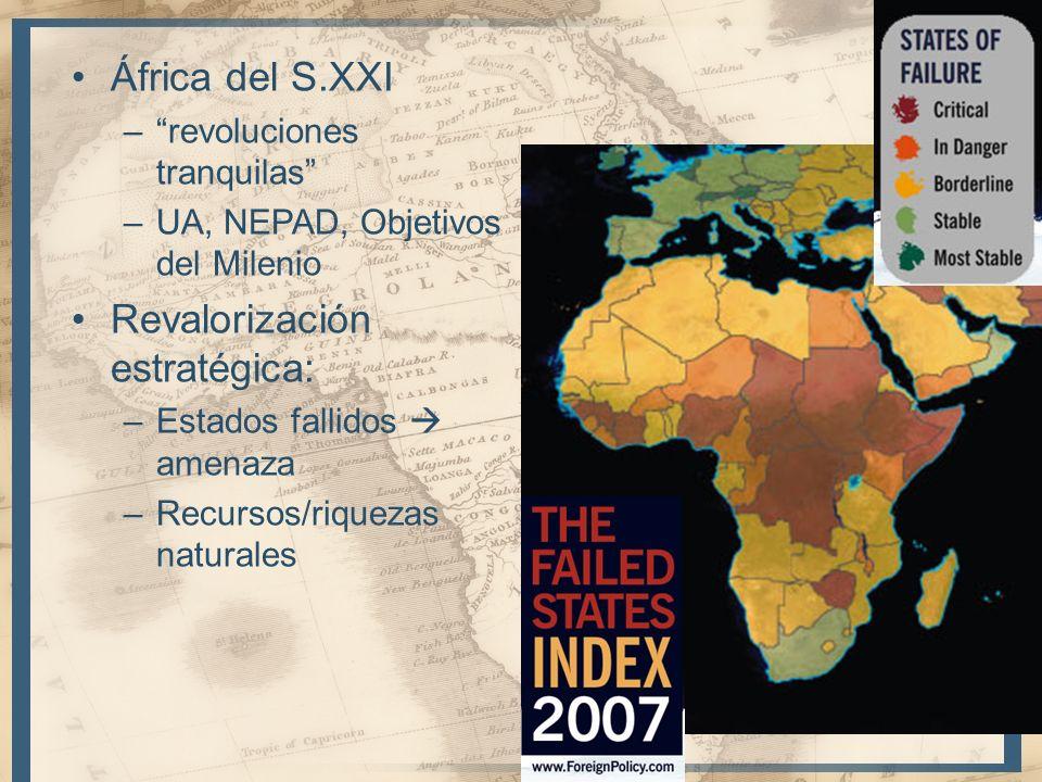 África del S.XXI –revoluciones tranquilas –UA, NEPAD, Objetivos del Milenio Revalorización estratégica: –Estados fallidos amenaza –Recursos/riquezas n
