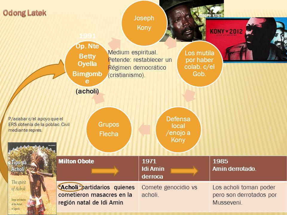 P/acabar c/el apoyo que el ERS obtenía de la poblac. Civil mediante repres. Milton Obote1971 Idi Amin derroca 1985 Amin derrotado. Acholi partidarios