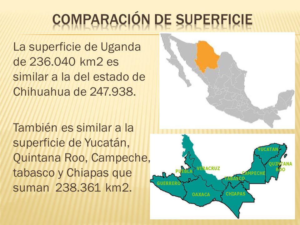 La superficie de Uganda de 236.040 km2 es similar a la del estado de Chihuahua de 247.938. También es similar a la superficie de Yucatán, Quintana Roo