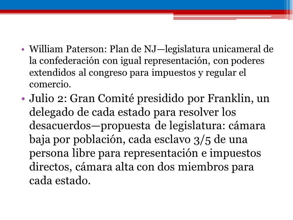 William Paterson: Plan de NJlegislatura unicameral de la confederación con igual representación, con poderes extendidos al congreso para impuestos y r