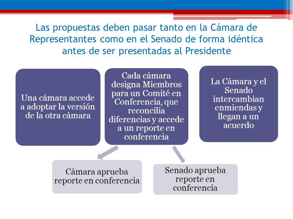 Las propuestas deben pasar tanto en la Cámara de Representantes como en el Senado de forma idéntica antes de ser presentadas al Presidente Una cámara