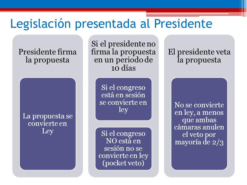 Legislación presentada al Presidente Presidente firma la propuesta La propuesta se convierte en Ley Si el presidente no firma la propuesta en un perio