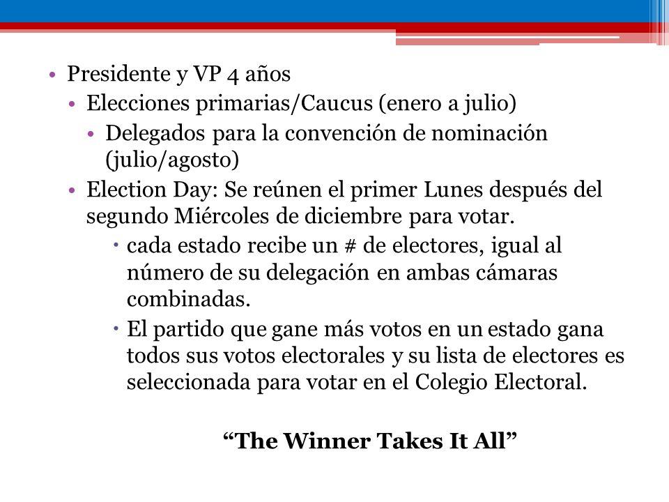 Presidente y VP 4 años Elecciones primarias/Caucus (enero a julio) Delegados para la convención de nominación (julio/agosto) Election Day: Se reúnen e
