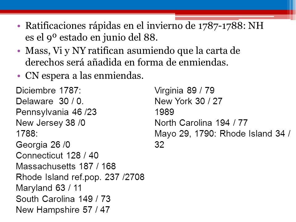 Ratificaciones rápidas en el invierno de 1787-1788: NH es el 9º estado en junio del 88. Mass, Vi y NY ratifican asumiendo que la carta de derechos ser