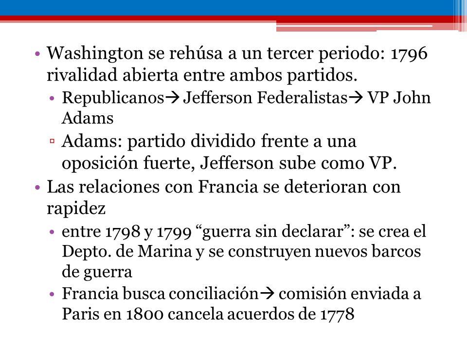 Washington se rehúsa a un tercer periodo: 1796 rivalidad abierta entre ambos partidos. Republicanos Jefferson Federalistas VP John Adams Adams: partid