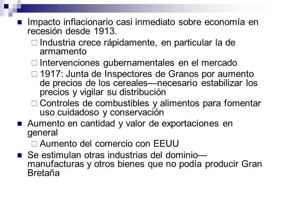 Impacto inflacionario casi inmediato sobre economía en recesión desde 1913. Industria crece rápidamente, en particular la de armamento Intervenciones
