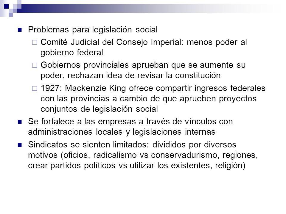 Problemas para legislación social Comité Judicial del Consejo Imperial: menos poder al gobierno federal Gobiernos provinciales aprueban que se aumente