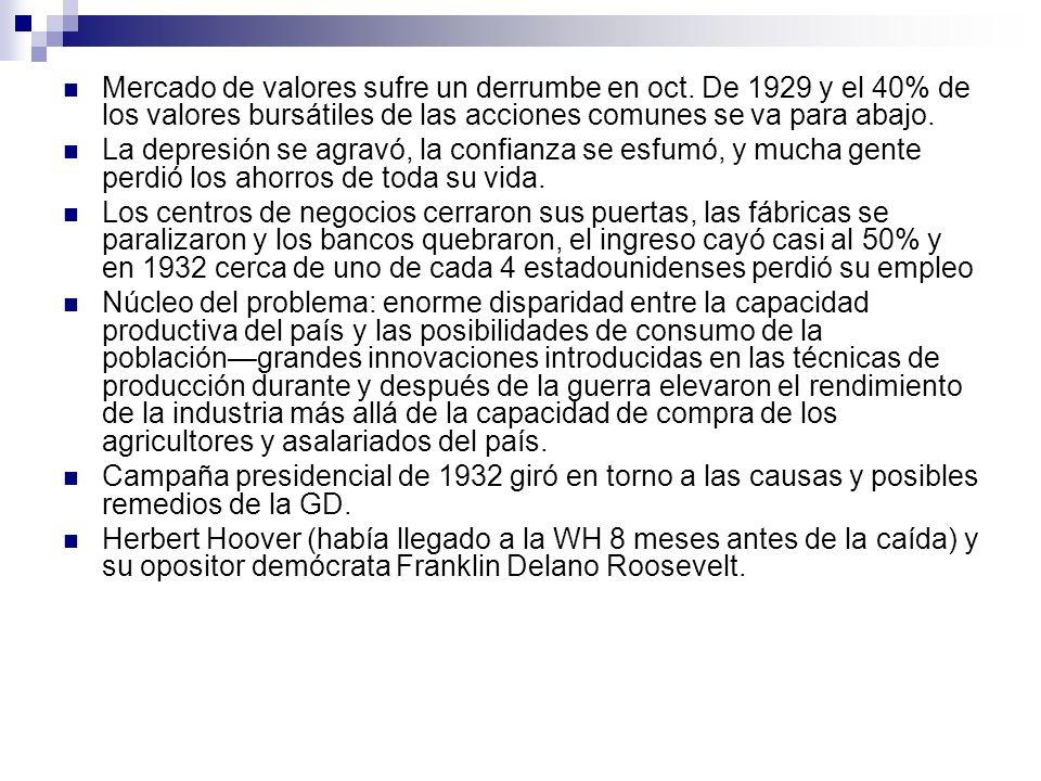 Roosevelt: Depresión fruto de las deficiencias básicas de la economía de EU que se habían agravado por las políticas republicanas de los 20 Hoover: economía firme en sus fundamentos, pero sacudida pro las repercusiones de una depresión de alcance mundial.