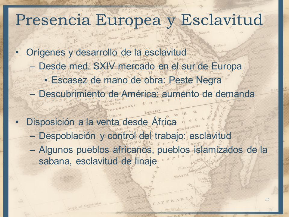 Orígenes y desarrollo de la esclavitud –Desde med. SXIV mercado en el sur de Europa Escasez de mano de obra: Peste Negra –Descubrimiento de América: a