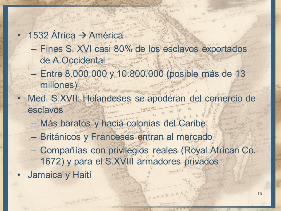 1532 África América –Fines S. XVI casi 80% de los esclavos exportados de A.Occidental –Entre 8.000.000 y 10.800.000 (posible más de 13 millones) Med.