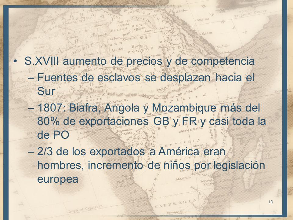 S.XVIII aumento de precios y de competencia –Fuentes de esclavos se desplazan hacia el Sur –1807: Biafra, Angola y Mozambique más del 80% de exportaci